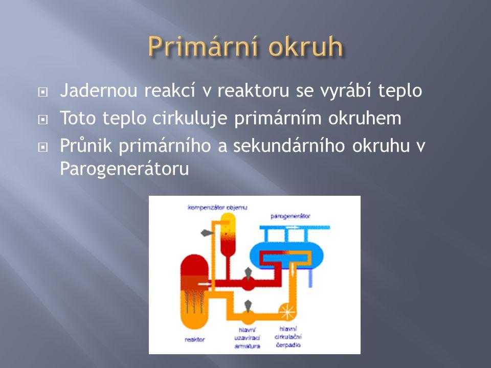 Primární okruh Jadernou reakcí v reaktoru se vyrábí teplo