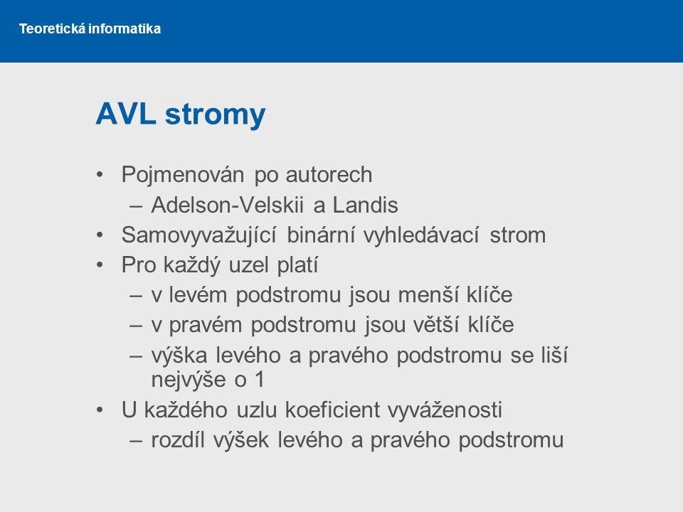 AVL stromy Pojmenován po autorech Adelson-Velskii a Landis