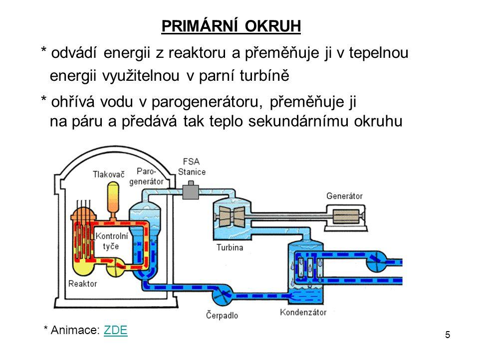 * odvádí energii z reaktoru a přeměňuje ji v tepelnou