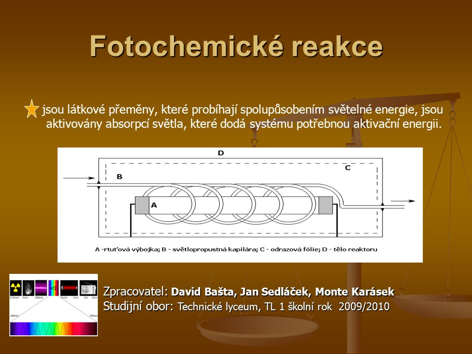 Fotochemické reakce