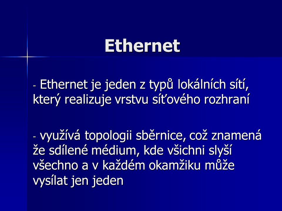 Ethernet Ethernet je jeden z typů lokálních sítí, který realizuje vrstvu síťového rozhraní.