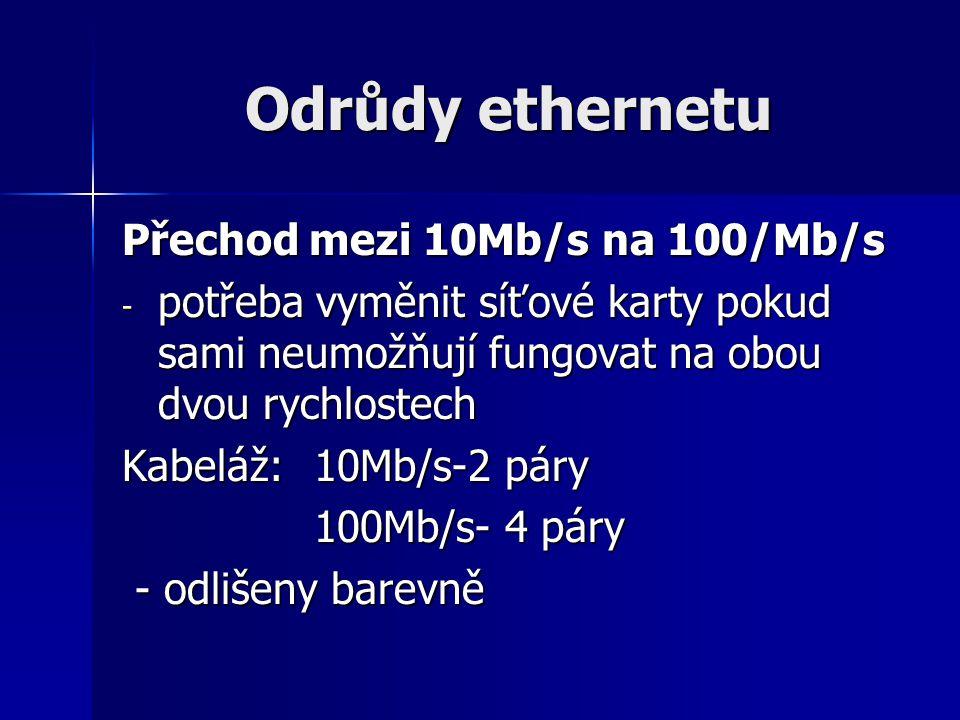 Odrůdy ethernetu Přechod mezi 10Mb/s na 100/Mb/s