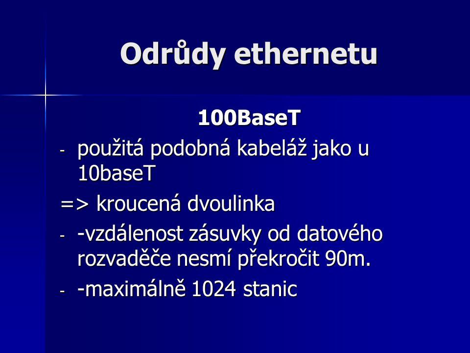 Odrůdy ethernetu 100BaseT použitá podobná kabeláž jako u 10baseT