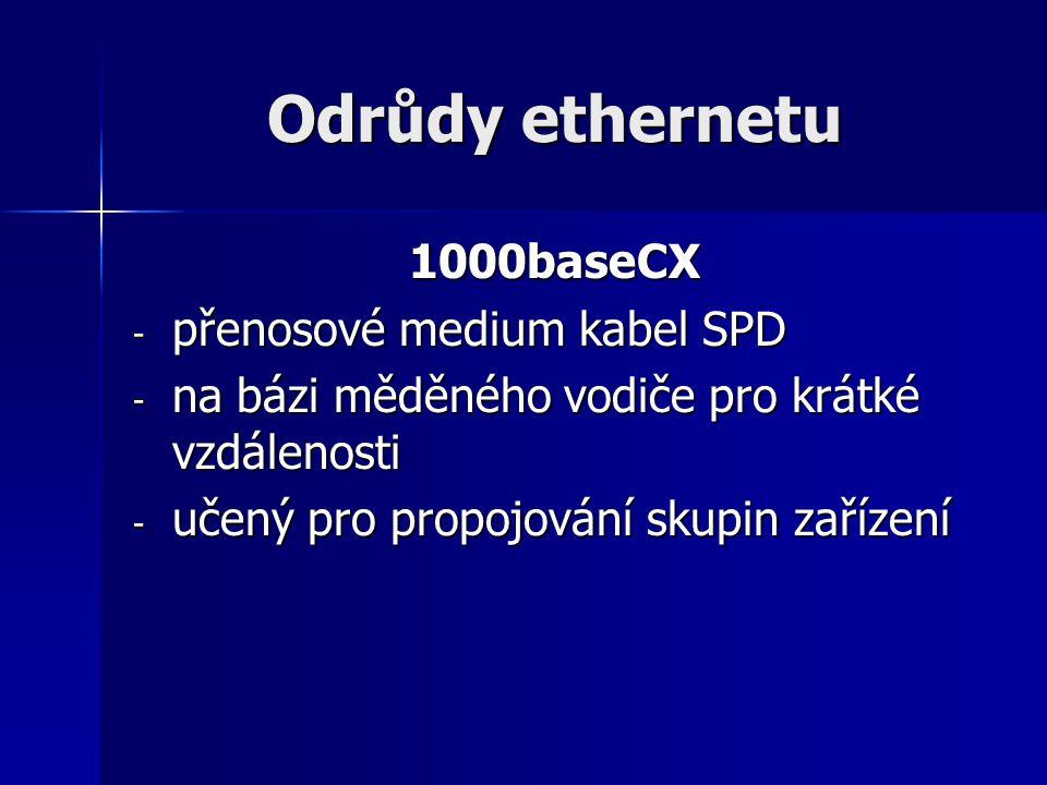 Odrůdy ethernetu 1000baseCX přenosové medium kabel SPD