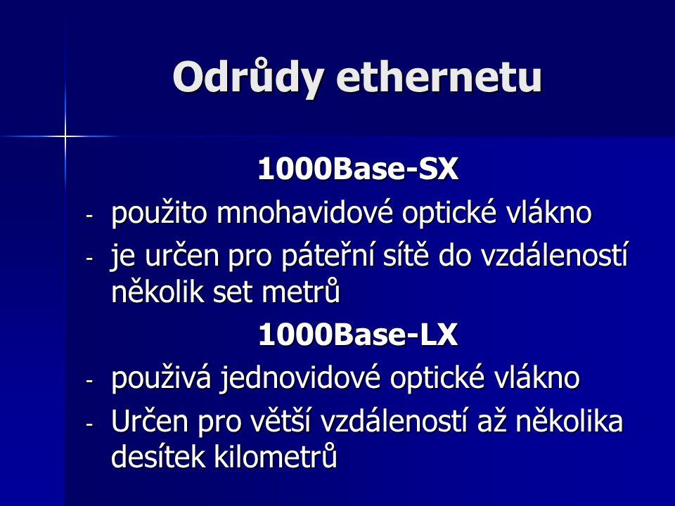 Odrůdy ethernetu 1000Base-SX použito mnohavidové optické vlákno