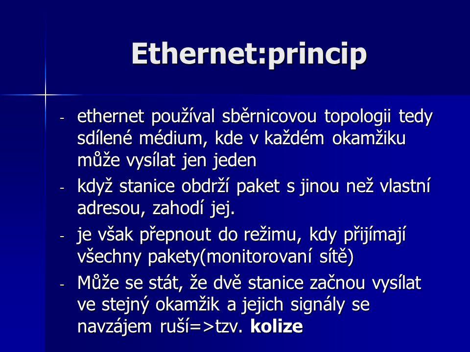 Ethernet:princip ethernet používal sběrnicovou topologii tedy sdílené médium, kde v každém okamžiku může vysílat jen jeden.