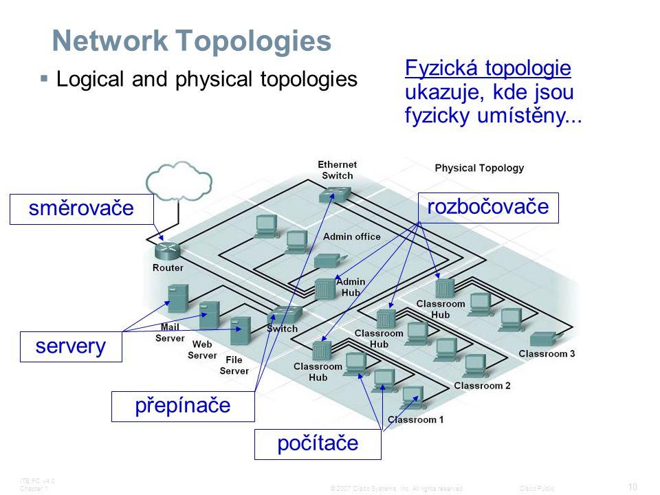 Network Topologies Fyzická topologie ukazuje, kde jsou fyzicky umístěny... Logical and physical topologies.