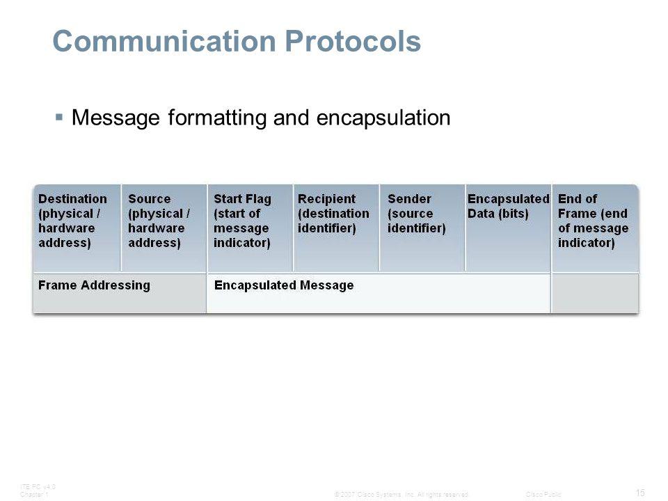Communication Protocols