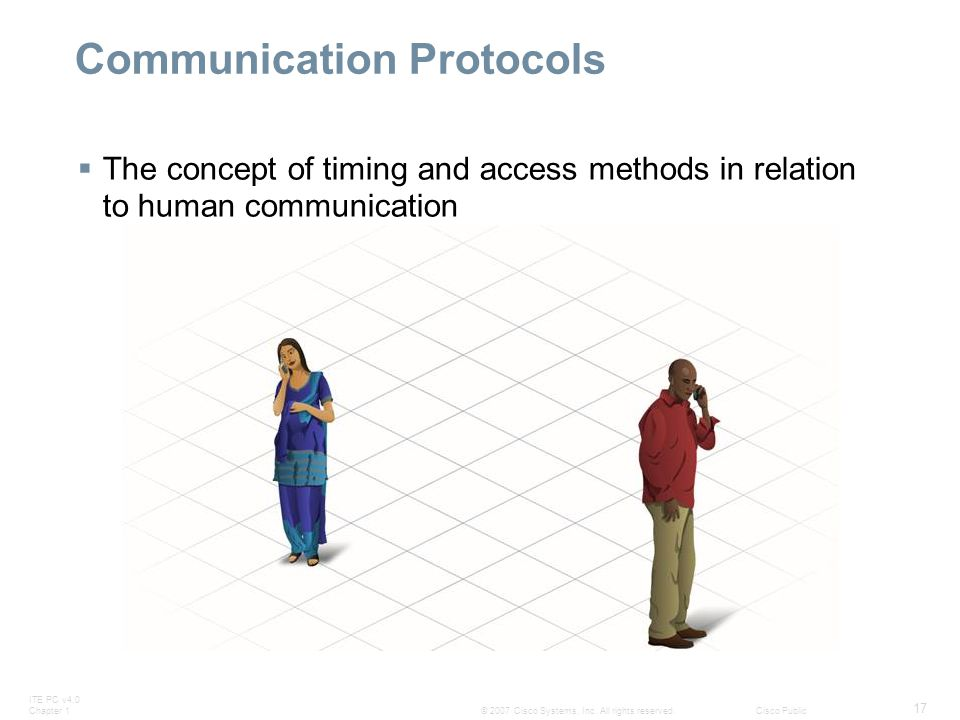 Communication Protocols