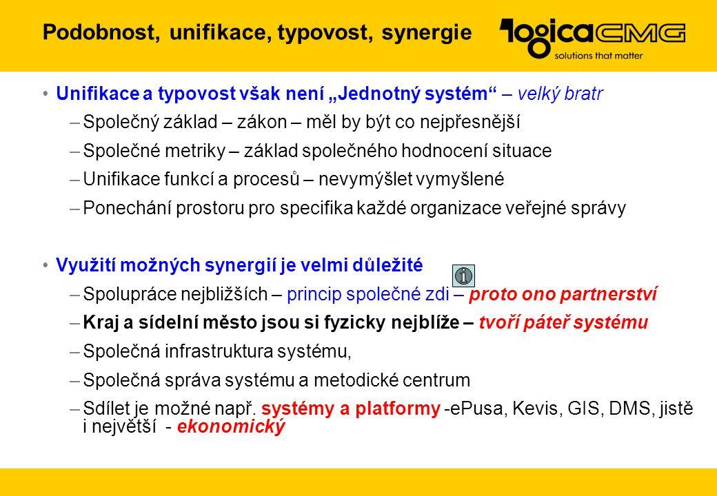 Podobnost, unifikace, typovost, synergie