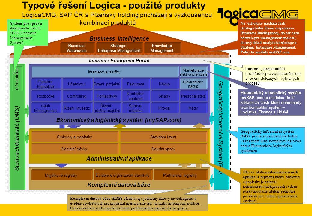 Typové řešení Logica - použité produkty LogicaCMG, SAP ČR a Plzeňský holding přicházejí s vyzkoušenou kombinací produktů