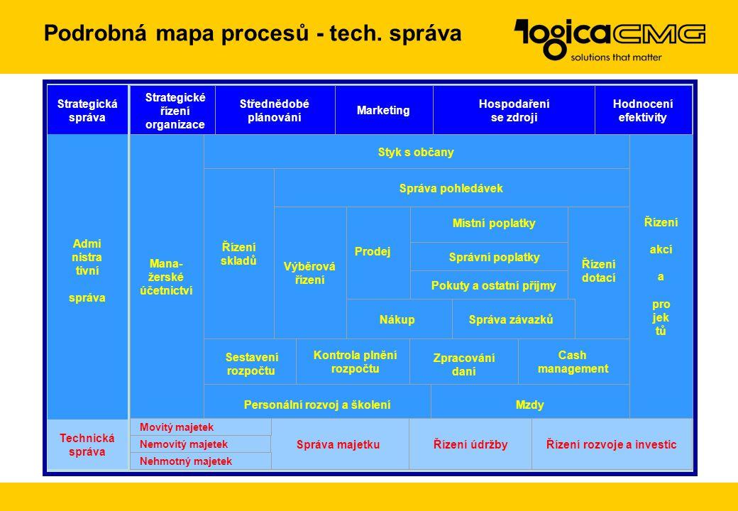 Podrobná mapa procesů - tech. správa