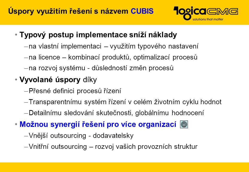 Úspory využitím řešení s názvem CUBIS