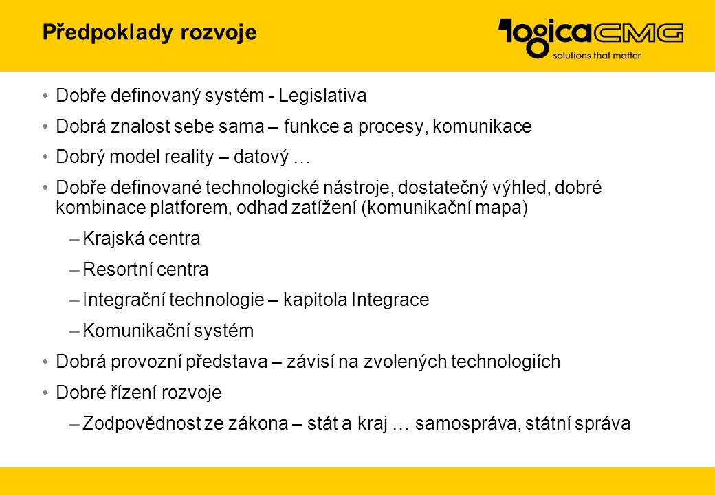 Předpoklady rozvoje Dobře definovaný systém - Legislativa