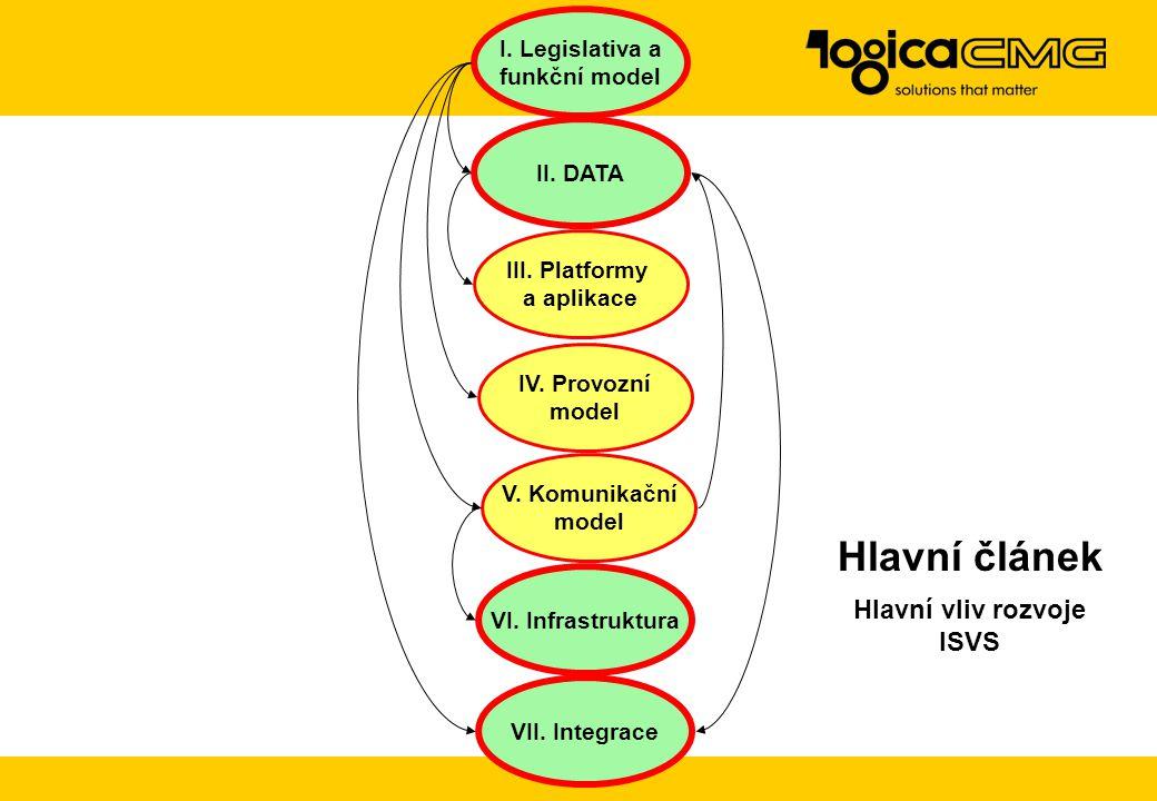 Hlavní článek Hlavní vliv rozvoje ISVS I. Legislativa a funkční model