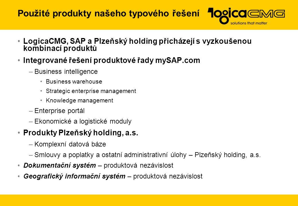 Použité produkty našeho typového řešení