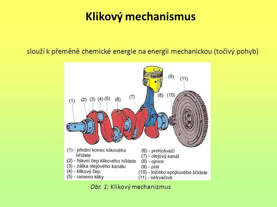 Klikový mechanismus slouží k přeměně chemické energie na energii mechanickou (točivý pohyb) Obr.