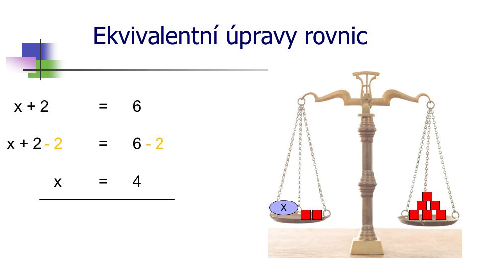 Ekvivalentní úpravy rovnic