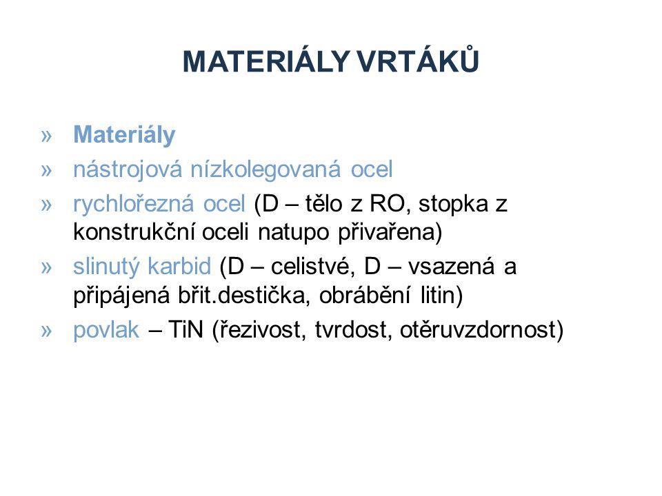 Materiály vrtáků Materiály nástrojová nízkolegovaná ocel