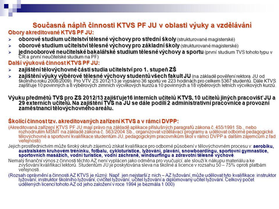 Současná náplň činnosti KTVS PF JU v oblasti výuky a vzdělávání