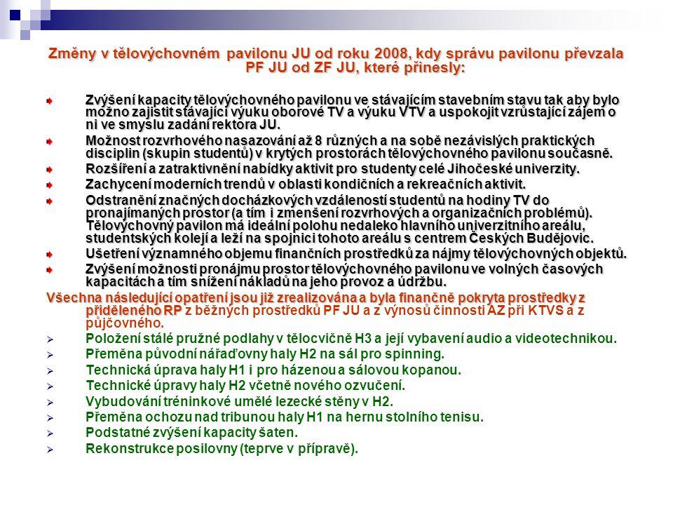 Změny v tělovýchovném pavilonu JU od roku 2008, kdy správu pavilonu převzala PF JU od ZF JU, které přinesly: