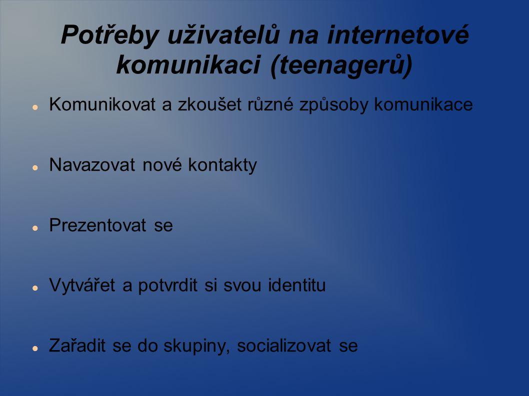 Potřeby uživatelů na internetové komunikaci (teenagerů)