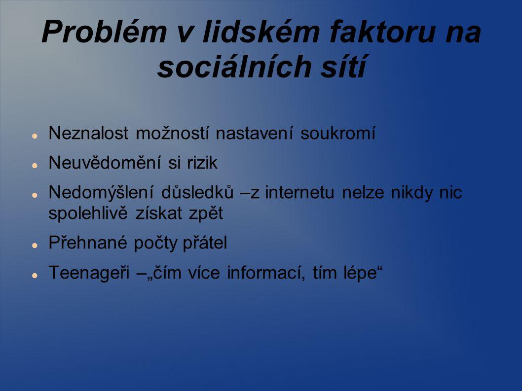 Problém v lidském faktoru na sociálních sítí