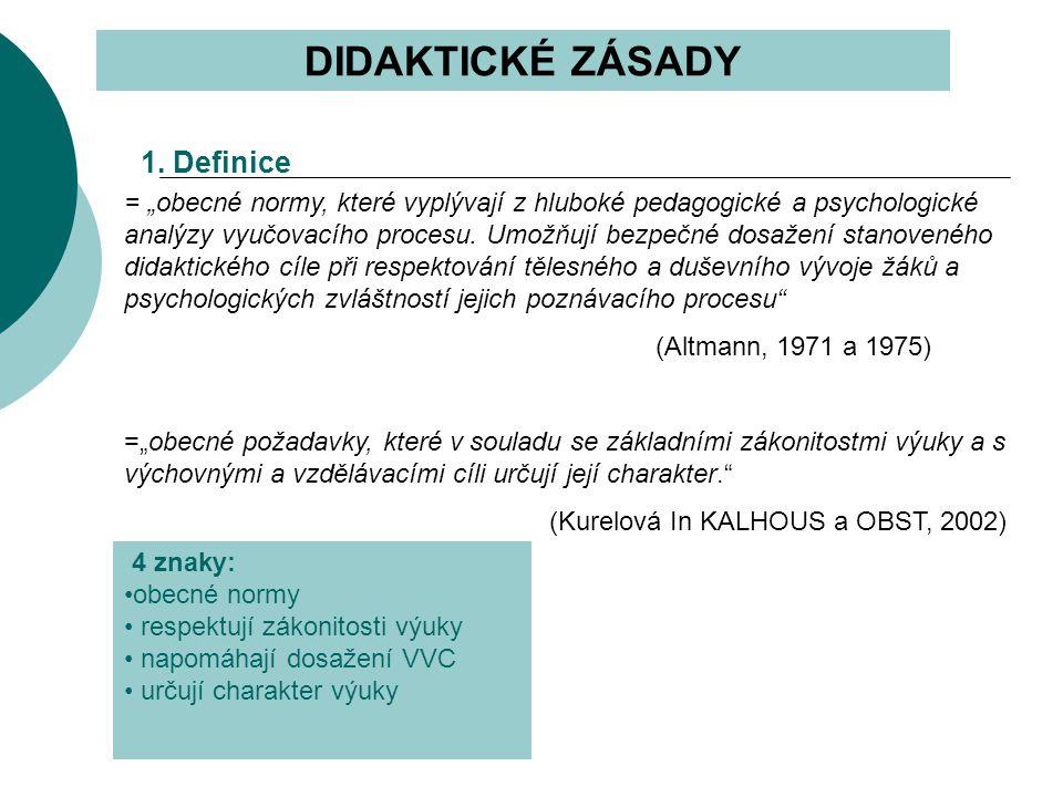 DIDAKTICKÉ ZÁSADY 1. Definice