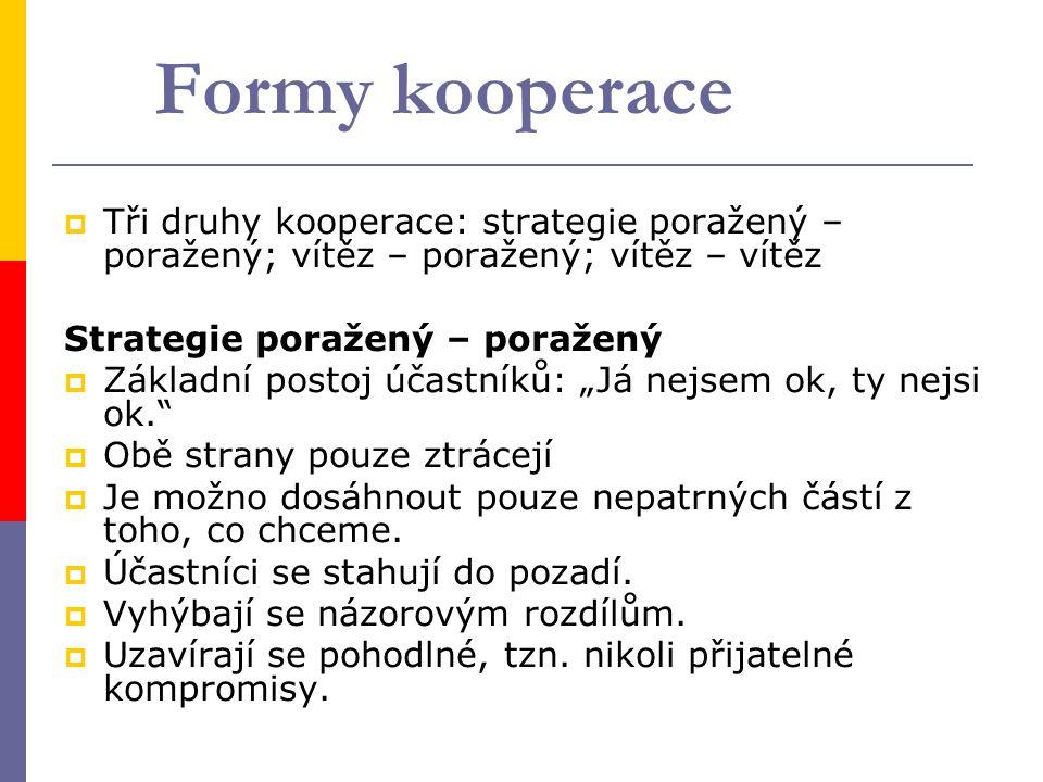 Formy kooperace Tři druhy kooperace: strategie poražený – poražený; vítěz – poražený; vítěz – vítěz.