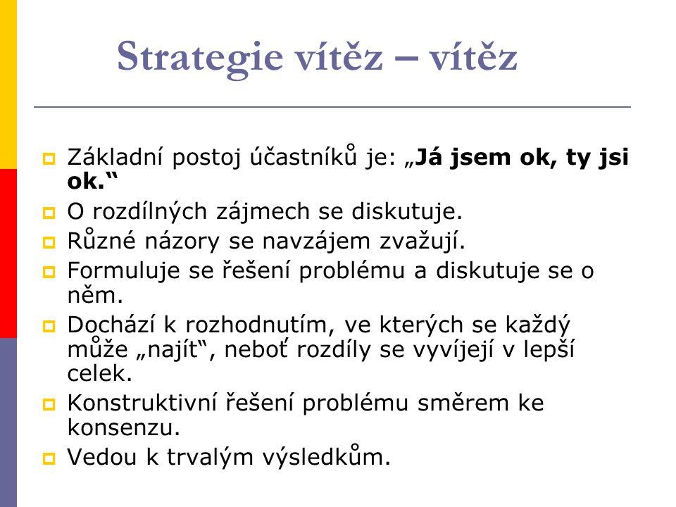 Strategie vítěz – vítěz