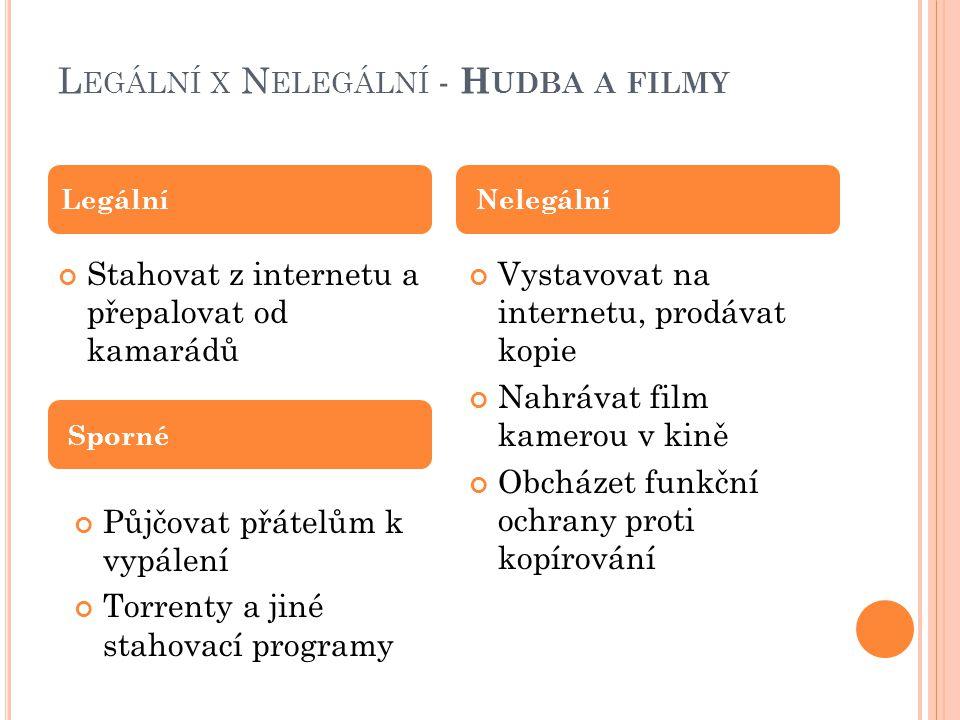 Legální x Nelegální - Hudba a filmy