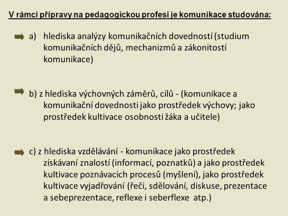 V rámci přípravy na pedagogickou profesi je komunikace studována: