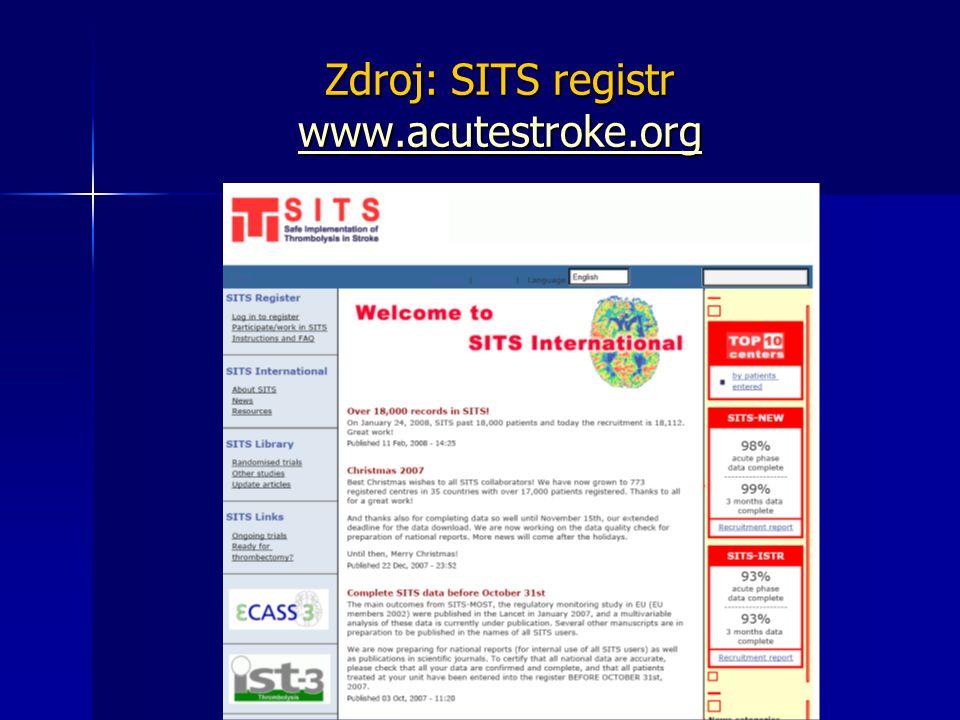 Zdroj: SITS registr www.acutestroke.org