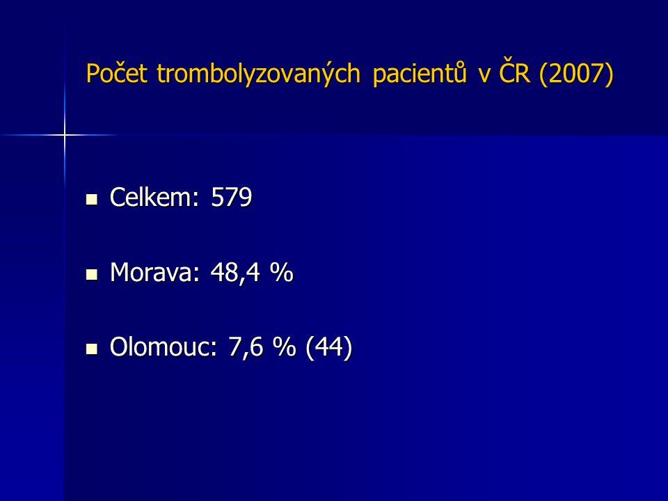 Počet trombolyzovaných pacientů v ČR (2007)