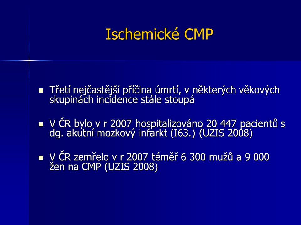 Ischemické CMP Třetí nejčastější příčina úmrtí, v některých věkových skupinách incidence stále stoupá.