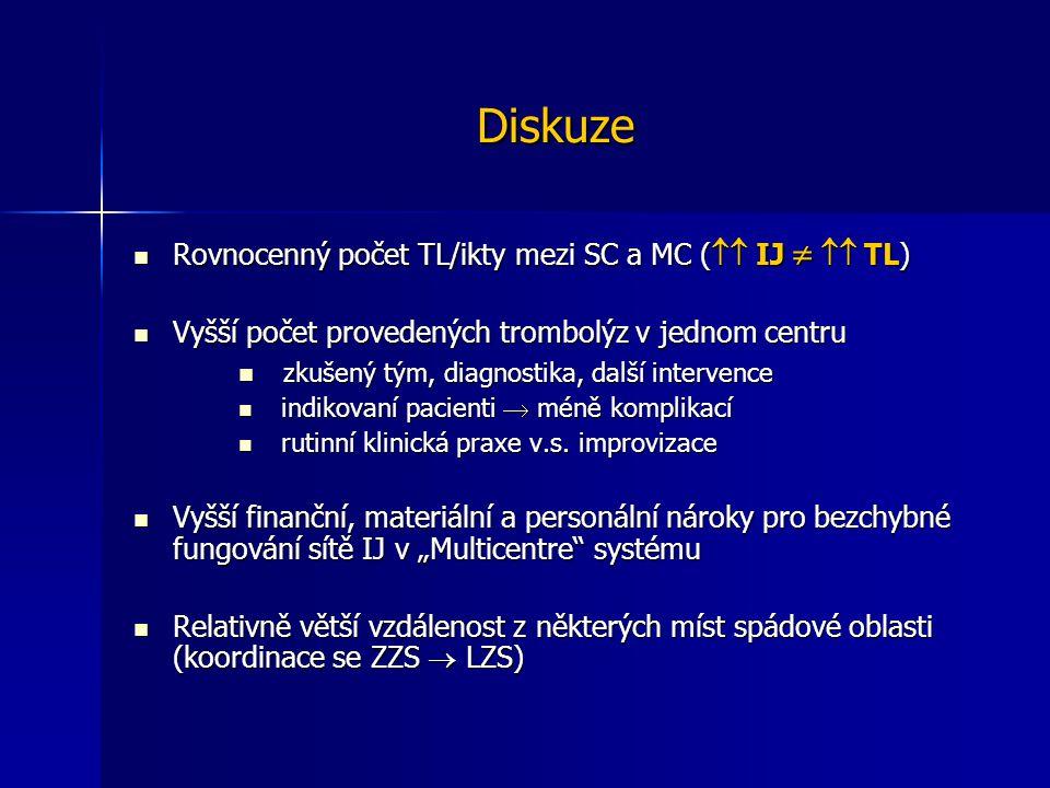 Diskuze Rovnocenný počet TL/ikty mezi SC a MC ( IJ   TL)