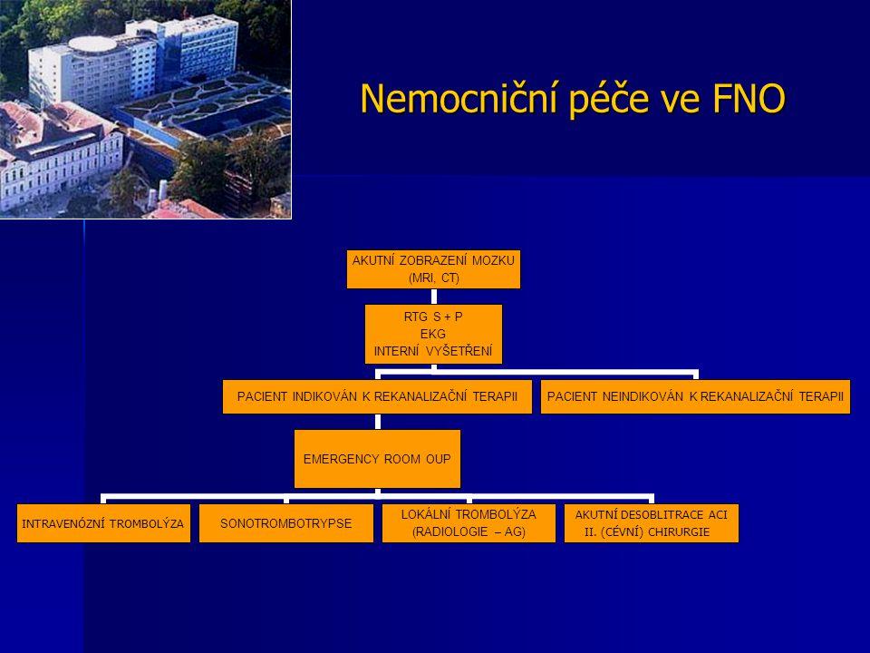 Nemocniční péče ve FNO
