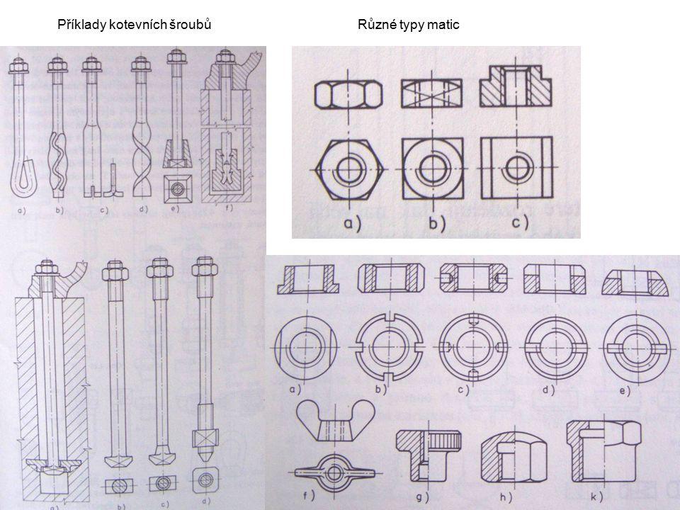 Příklady kotevních šroubů