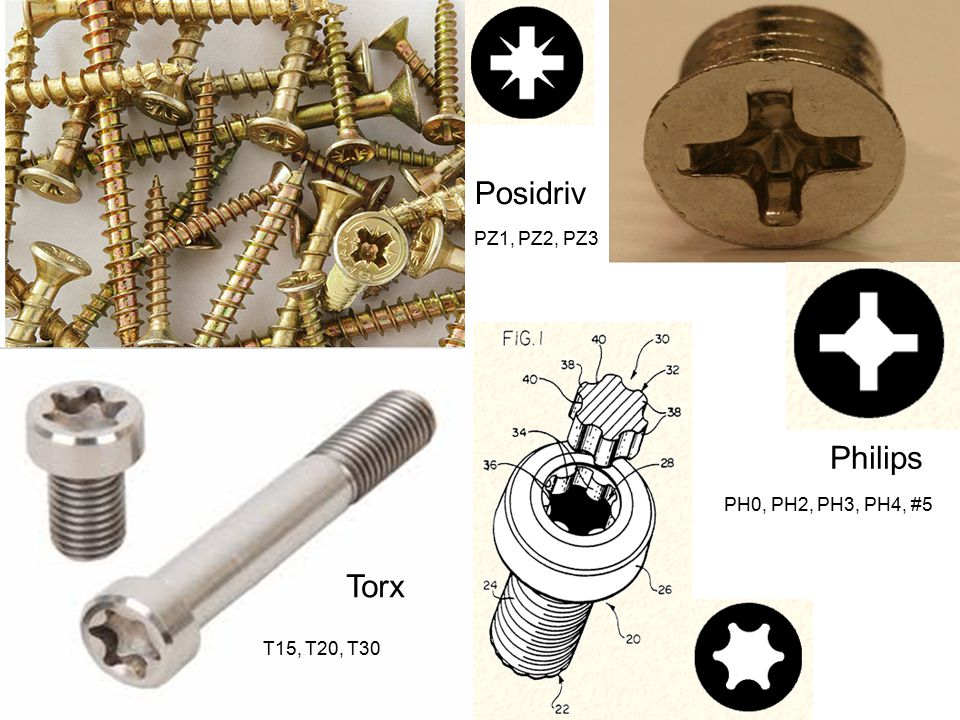 Posidriv Philips Torx PZ1, PZ2, PZ3 PH0, PH2, PH3, PH4, #5