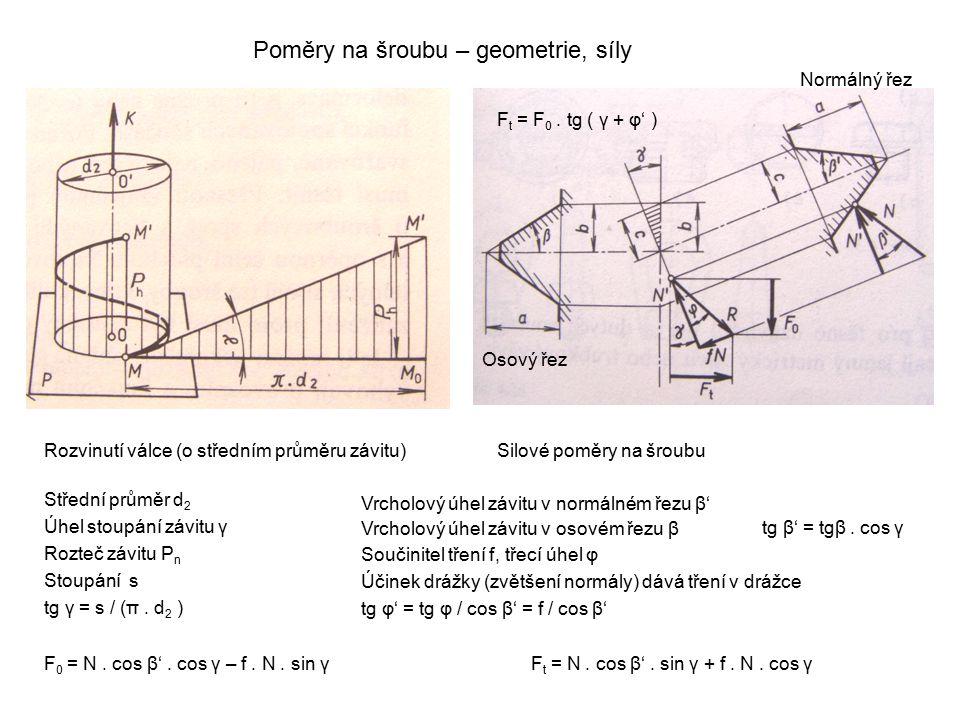 Poměry na šroubu – geometrie, síly
