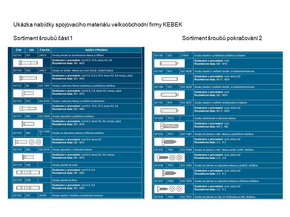 Ukázka nabídky spojovacího materiálu velkoobchodní firmy KEBEK
