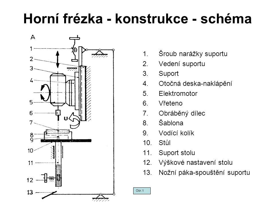 Horní frézka - konstrukce - schéma