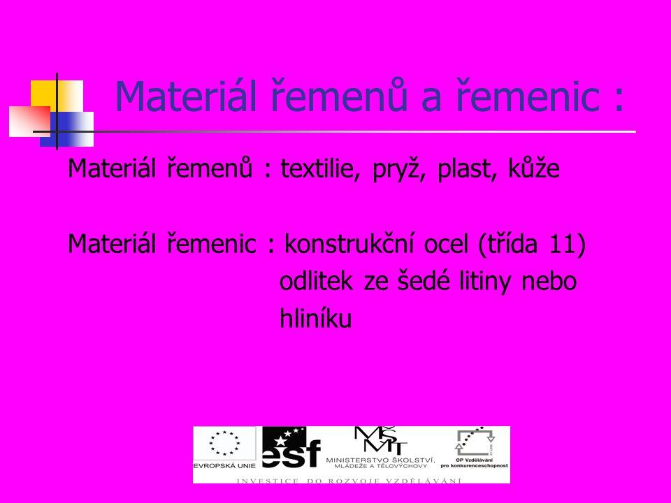 Materiál řemenů a řemenic :