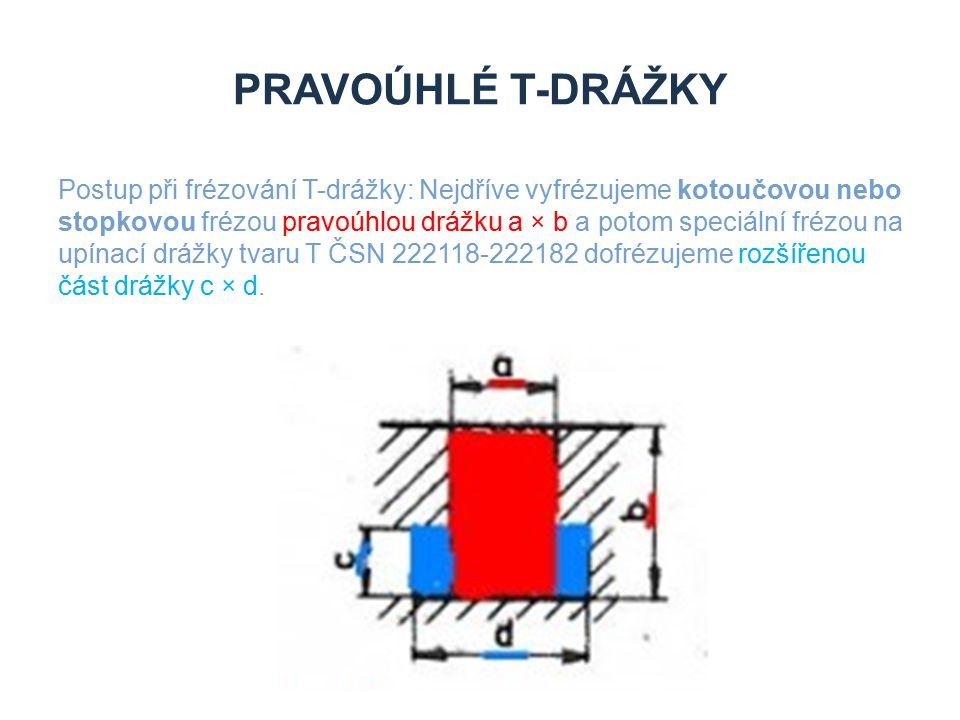 Zdroje Pravoúhlé T-drážky.