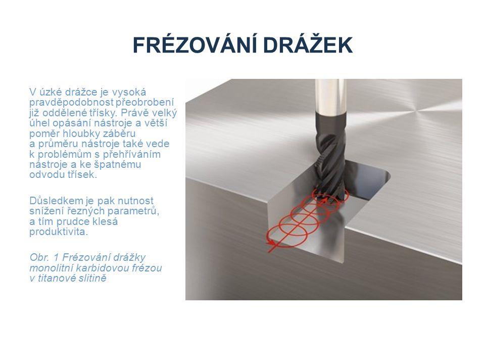 Zdroje Frézování drážek.