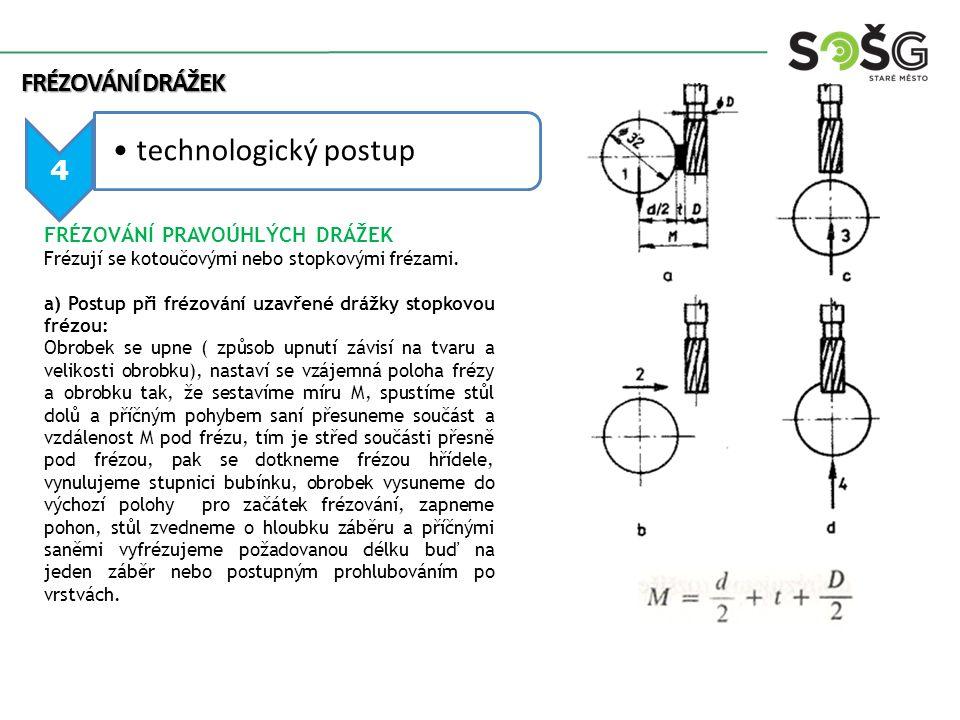 technologický postup Frézování drážek 4 FRÉZOVÁNÍ PRAVOÚHLÝCH DRÁŽEK
