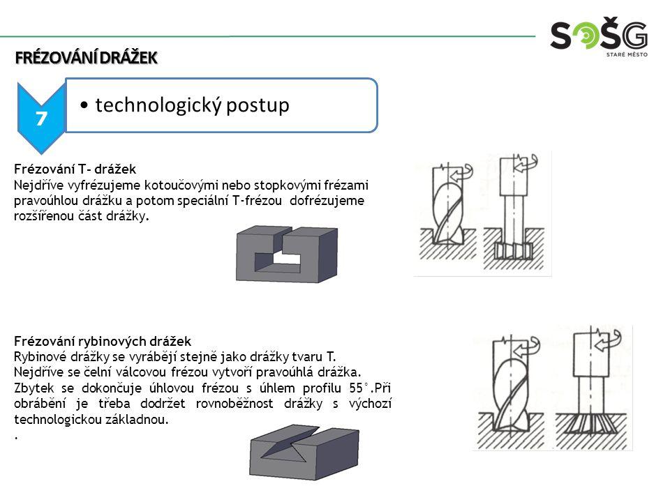 technologický postup Frézování drážek 7 Frézování T- drážek