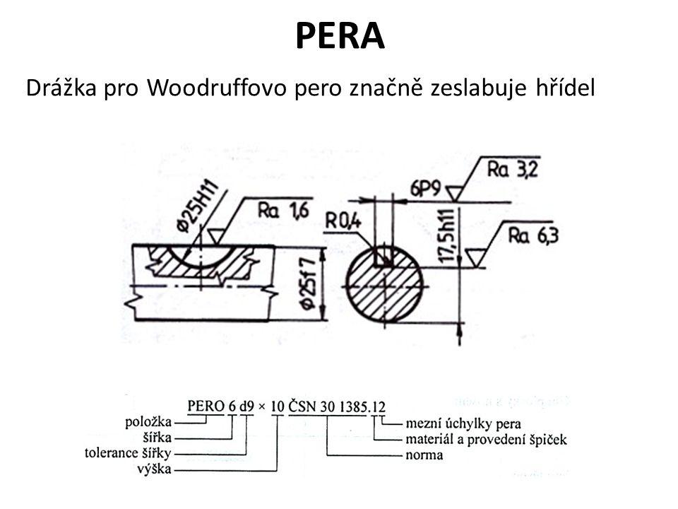 PERA Drážka pro Woodruffovo pero značně zeslabuje hřídel