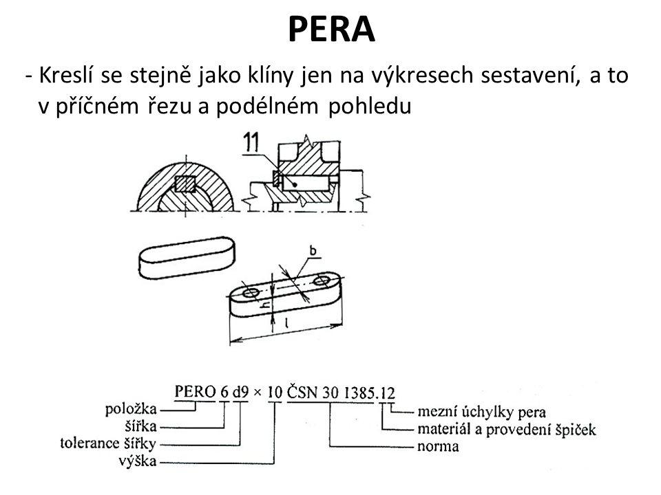 PERA - Kreslí se stejně jako klíny jen na výkresech sestavení, a to v příčném řezu a podélném pohledu.
