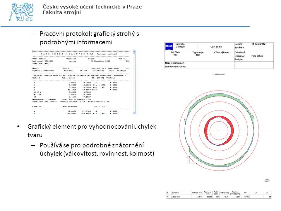 Pracovní protokol: grafický strohý s podrobnými informacemi